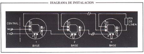 Inelar S R L Detector De Humo Ionico