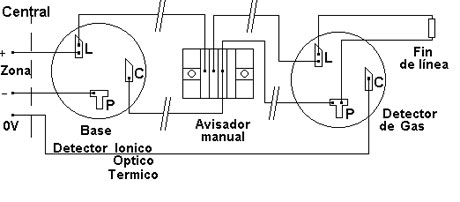 Duct Smoke Detector Wiring Diagram on wiring diagram of addressable smoke detector